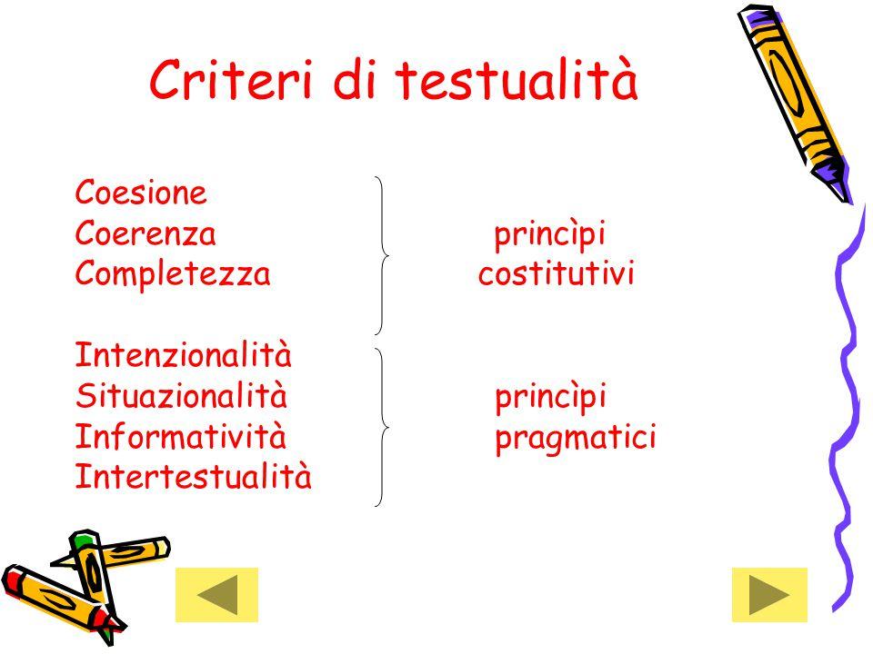 Criteri per l'attribuzione di una forma /genere testuale ad un tipo Tema o argomento(piano del contenuto) Modo di trattarlo(piano dell'espressione) Situazione comunicativa - pragmatica