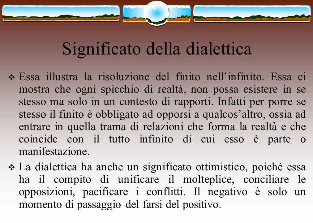 Significato della dialettica  Essa illustra la risoluzione del finito nell'infinito. Essa ci mostra che ogni spicchio di realtà, non possa esistere i