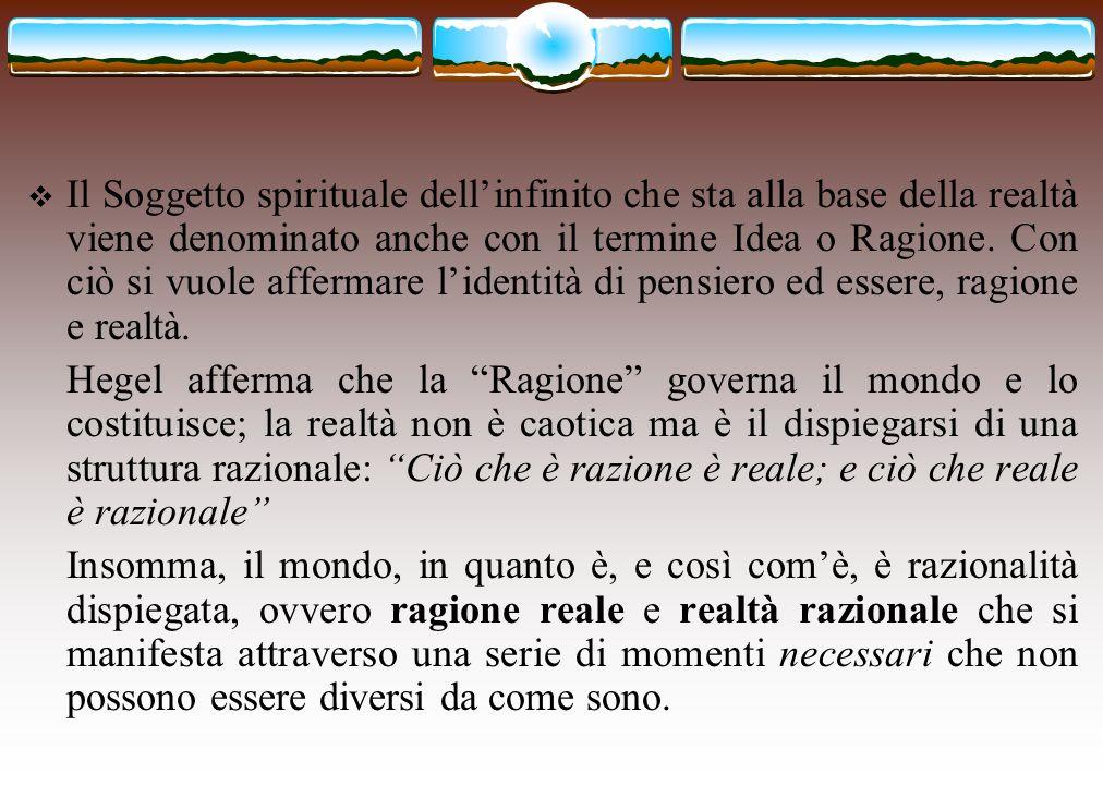  Il Soggetto spirituale dell'infinito che sta alla base della realtà viene denominato anche con il termine Idea o Ragione. Con ciò si vuole affermare