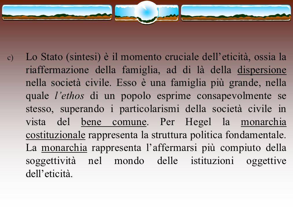 c) Lo Stato (sintesi) è il momento cruciale dell'eticità, ossia la riaffermazione della famiglia, ad di là della dispersione nella società civile. Ess