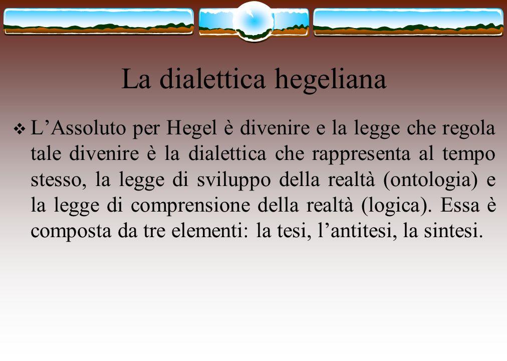 La dialettica hegeliana  L'Assoluto per Hegel è divenire e la legge che regola tale divenire è la dialettica che rappresenta al tempo stesso, la legg