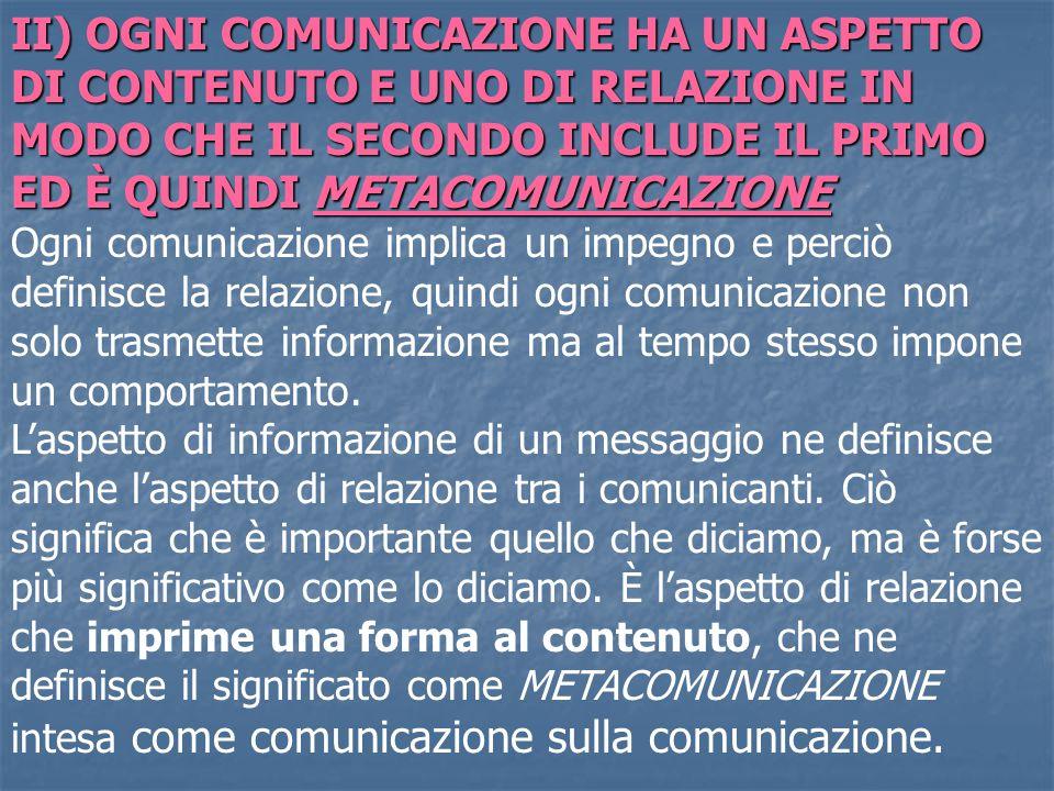 II) OGNI COMUNICAZIONE HA UN ASPETTO DI CONTENUTO E UNO DI RELAZIONE IN MODO CHE IL SECONDO INCLUDE IL PRIMO ED È QUINDI METACOMUNICAZIONE Ogni comuni