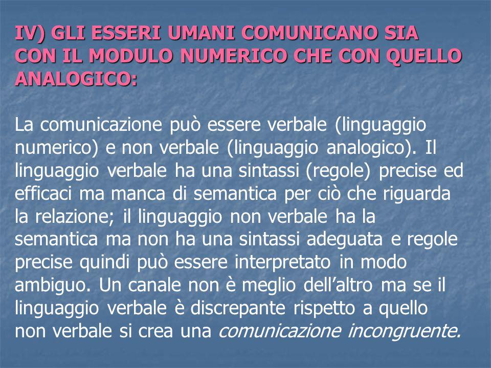 IV) GLI ESSERI UMANI COMUNICANO SIA CON IL MODULO NUMERICO CHE CON QUELLO ANALOGICO: La comunicazione può essere verbale (linguaggio numerico) e non v