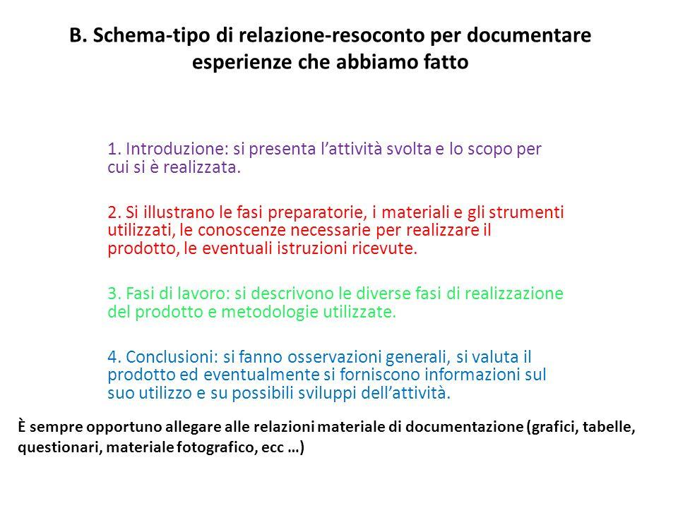 B. Schema-tipo di relazione-resoconto per documentare esperienze che abbiamo fatto 1. Introduzione: si presenta l'attività svolta e lo scopo per cui s