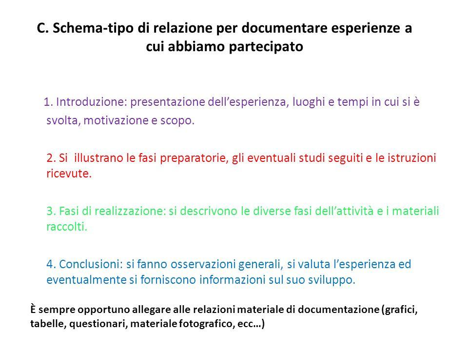 C. Schema-tipo di relazione per documentare esperienze a cui abbiamo partecipato 1. Introduzione: presentazione dell'esperienza, luoghi e tempi in cui