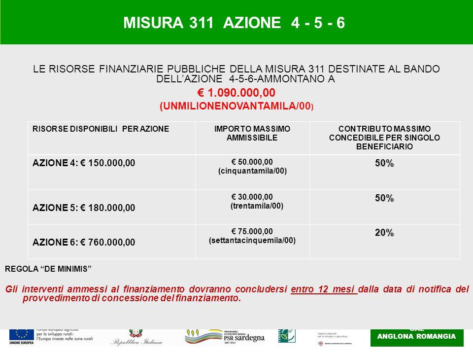 GAL ANGLONA ROMANGIA MISURA 311 AZIONE 4 - 5 - 6 LE RISORSE FINANZIARIE PUBBLICHE DELLA MISURA 311 DESTINATE AL BANDO DELL'AZIONE 4-5-6-AMMONTANO A € 1.090.000,00 (UNMILIONENOVANTAMILA/00 ) REGOLA DE MINIMIS Gli interventi ammessi al finanziamento dovranno concludersi entro 12 mesi dalla data di notifica del provvedimento di concessione del finanziamento.