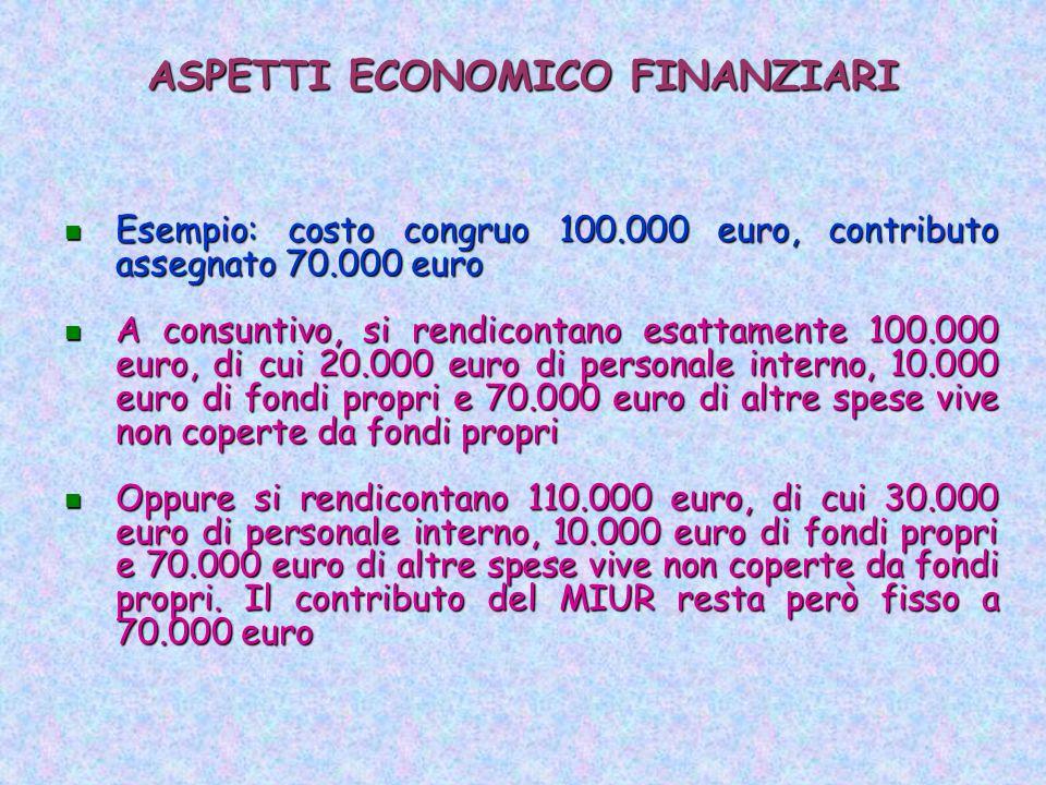 ASPETTI ECONOMICO FINANZIARI Esempio: costo congruo 100.000 euro, contributo assegnato 70.000 euro Esempio: costo congruo 100.000 euro, contributo assegnato 70.000 euro A consuntivo, si rendicontano esattamente 100.000 euro, di cui 20.000 euro di personale interno, 10.000 euro di fondi propri e 70.000 euro di altre spese vive non coperte da fondi propri A consuntivo, si rendicontano esattamente 100.000 euro, di cui 20.000 euro di personale interno, 10.000 euro di fondi propri e 70.000 euro di altre spese vive non coperte da fondi propri Oppure si rendicontano 110.000 euro, di cui 30.000 euro di personale interno, 10.000 euro di fondi propri e 70.000 euro di altre spese vive non coperte da fondi propri.