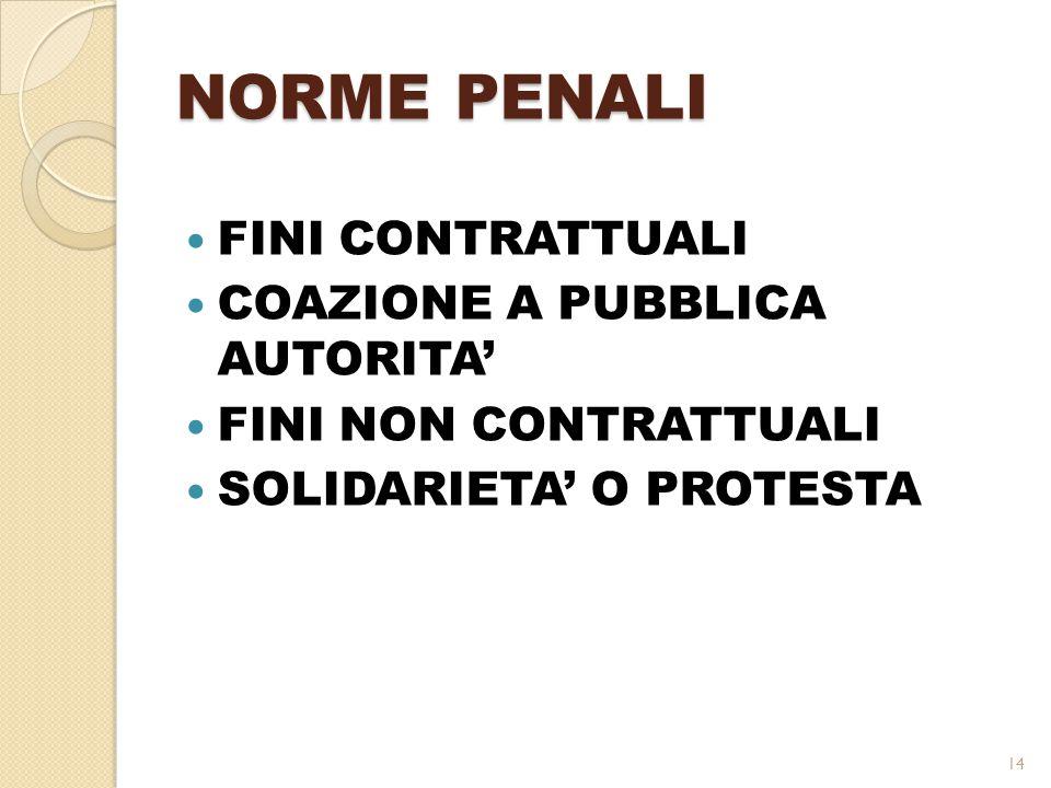 NORME PENALI FINI CONTRATTUALI COAZIONE A PUBBLICA AUTORITA' FINI NON CONTRATTUALI SOLIDARIETA' O PROTESTA 14