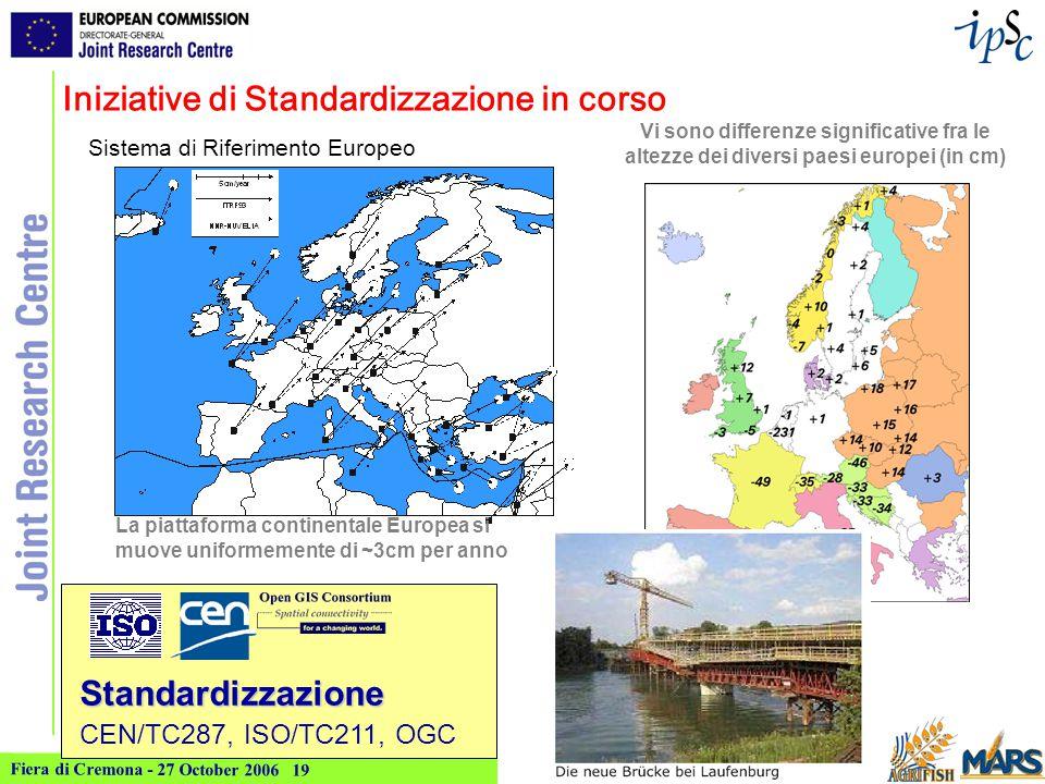 Fiera di Cremona - 27 October 2006 19 Vi sono differenze significative fra le altezze dei diversi paesi europei (in cm) Sistema di Riferimento Europeo La piattaforma continentale Europea si muove uniformemente di ~3cm per anno Iniziative di Standardizzazione in corso Standardizzazione CEN/TC287, ISO/TC211, OGC