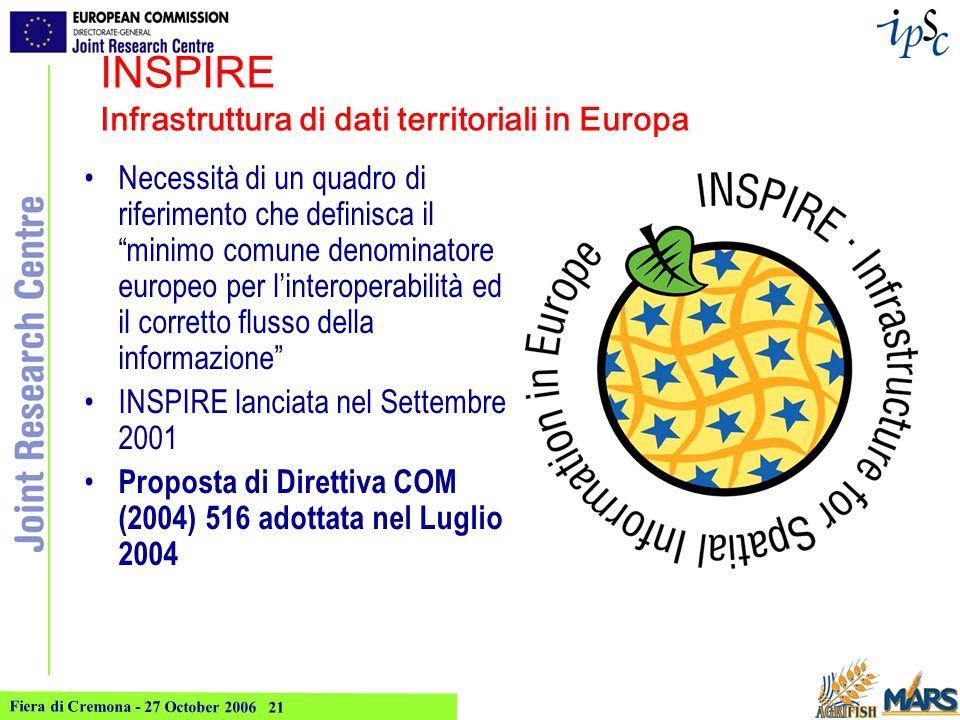Fiera di Cremona - 27 October 2006 21 Necessità di un quadro di riferimento che definisca il minimo comune denominatore europeo per l'interoperabilità ed il corretto flusso della informazione INSPIRE lanciata nel Settembre 2001 Proposta di Direttiva COM (2004) 516 adottata nel Luglio 2004 INSPIRE Infrastruttura di dati territoriali in Europa