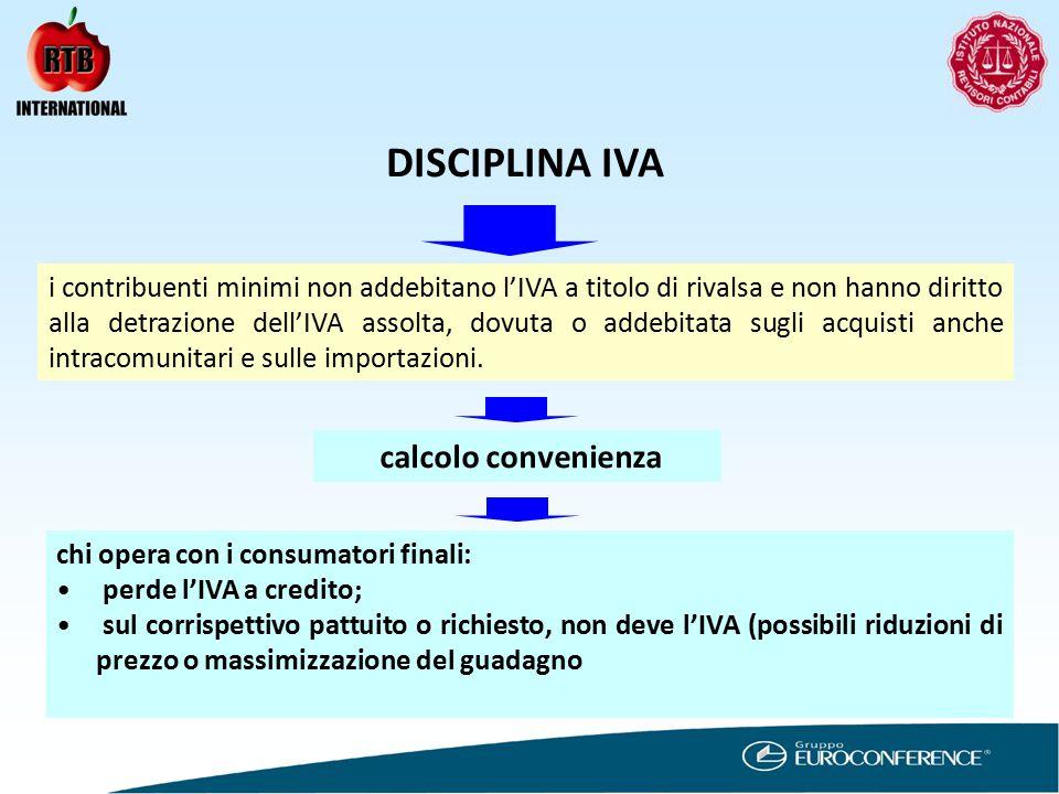 DISCIPLINA IVA i contribuenti minimi non addebitano l'IVA a titolo di rivalsa e non hanno diritto alla detrazione dell'IVA assolta, dovuta o addebitata sugli acquisti anche intracomunitari e sulle importazioni.