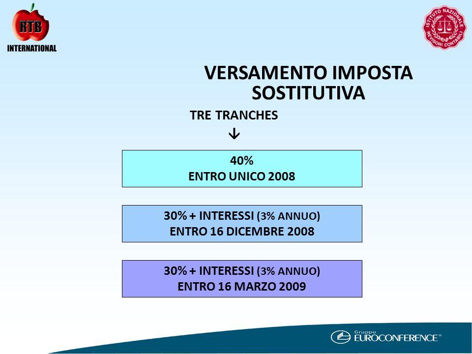 VERSAMENTO IMPOSTA SOSTITUTIVA TRE TRANCHES  40% ENTRO UNICO 2008 30% + INTERESSI (3% ANNUO) ENTRO 16 DICEMBRE 2008 30% + INTERESSI (3% ANNUO) ENTRO 16 MARZO 2009
