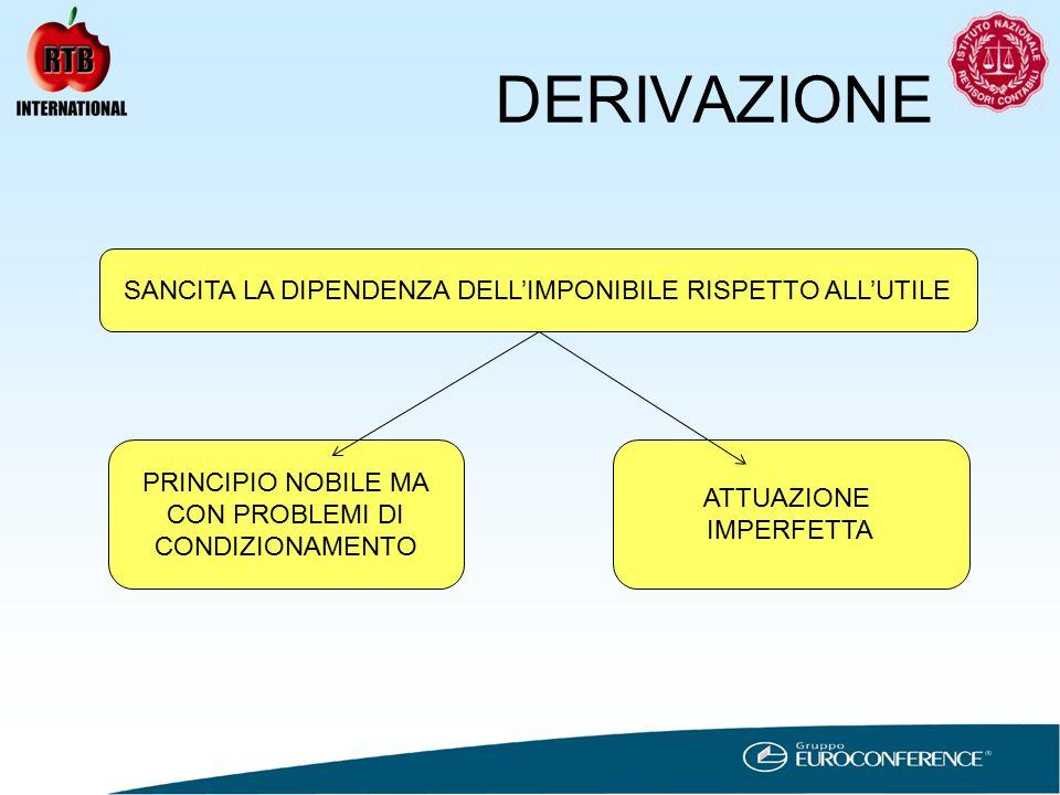 DERIVAZIONE SANCITA LA DIPENDENZA DELL'IMPONIBILE RISPETTO ALL'UTILE PRINCIPIO NOBILE MA CON PROBLEMI DI CONDIZIONAMENTO ATTUAZIONE IMPERFETTA
