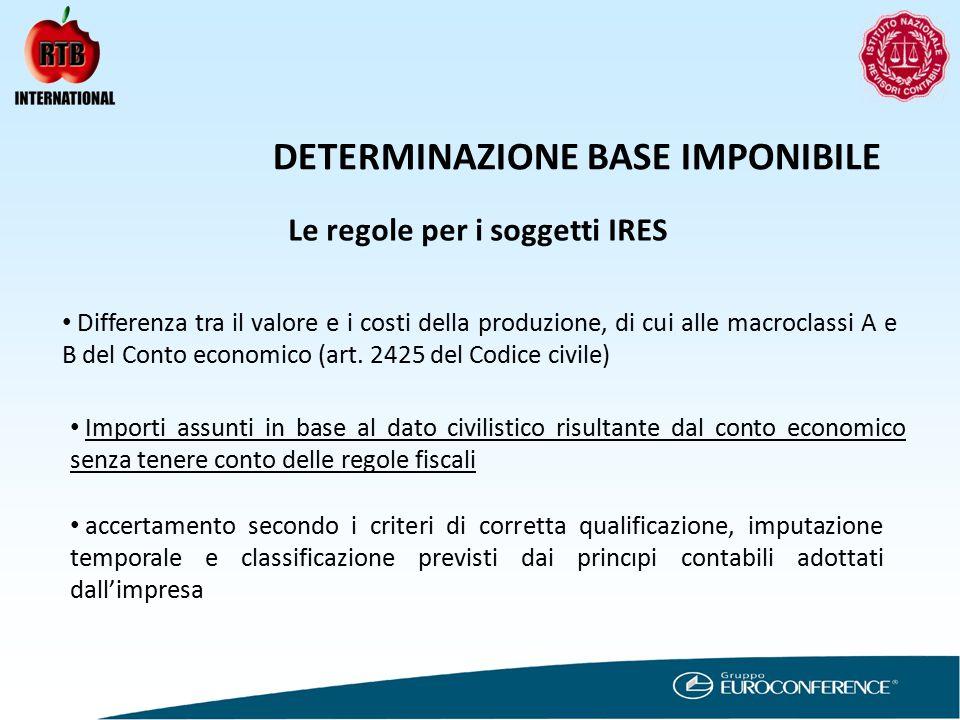 DETERMINAZIONE BASE IMPONIBILE Le regole per i soggetti IRES Differenza tra il valore e i costi della produzione, di cui alle macroclassi A e B del Conto economico (art.