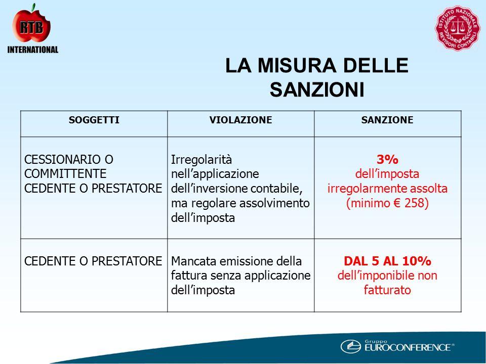 LA MISURA DELLE SANZIONI SOGGETTIVIOLAZIONESANZIONE CESSIONARIO O COMMITTENTE CEDENTE O PRESTATORE Irregolarità nell'applicazione dell'inversione contabile, ma regolare assolvimento dell'imposta 3% dell'imposta irregolarmente assolta (minimo € 258) CEDENTE O PRESTATOREMancata emissione della fattura senza applicazione dell'imposta DAL 5 AL 10% dell'imponibile non fatturato