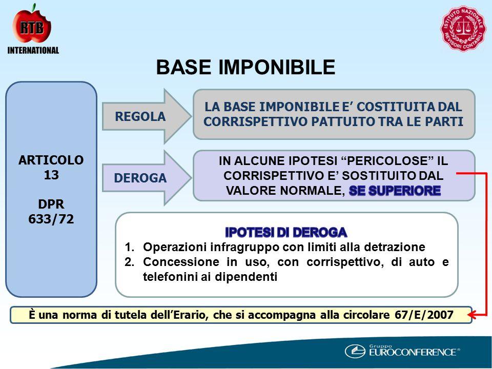 BASE IMPONIBILE ARTICOLO 13 DPR 633/72 REGOLA LA BASE IMPONIBILE E' COSTITUITA DAL CORRISPETTIVO PATTUITO TRA LE PARTI DEROGA È una norma di tutela dell'Erario, che si accompagna alla circolare 67/E/2007