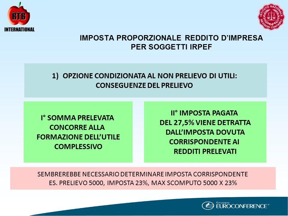 OPERAZIONI A VALORE NORMALE NON RISOLTO PROBLEMA DELLA LEGITTIMITA' DELL'ACCERTAMENTO A VALORE NORMALE DELLE TRANSAZIONI IMMOBILIARI DA DL 223/2006 NUOVE REGOLE 1.PRESTAZIONI GRATUITE 2.BASE IMPONIBILE DI PARTICOLARI OPERAZIONI - OP.