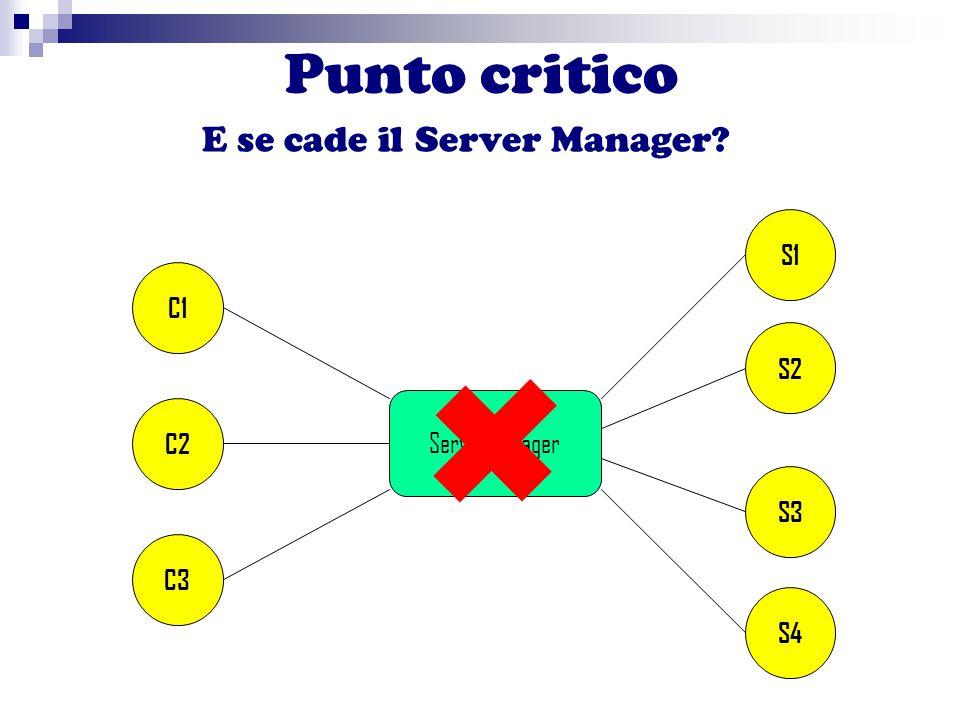 Punto critico E se cade il Server Manager ServerManager C1 C2 C3 S4 S3 S2 S1