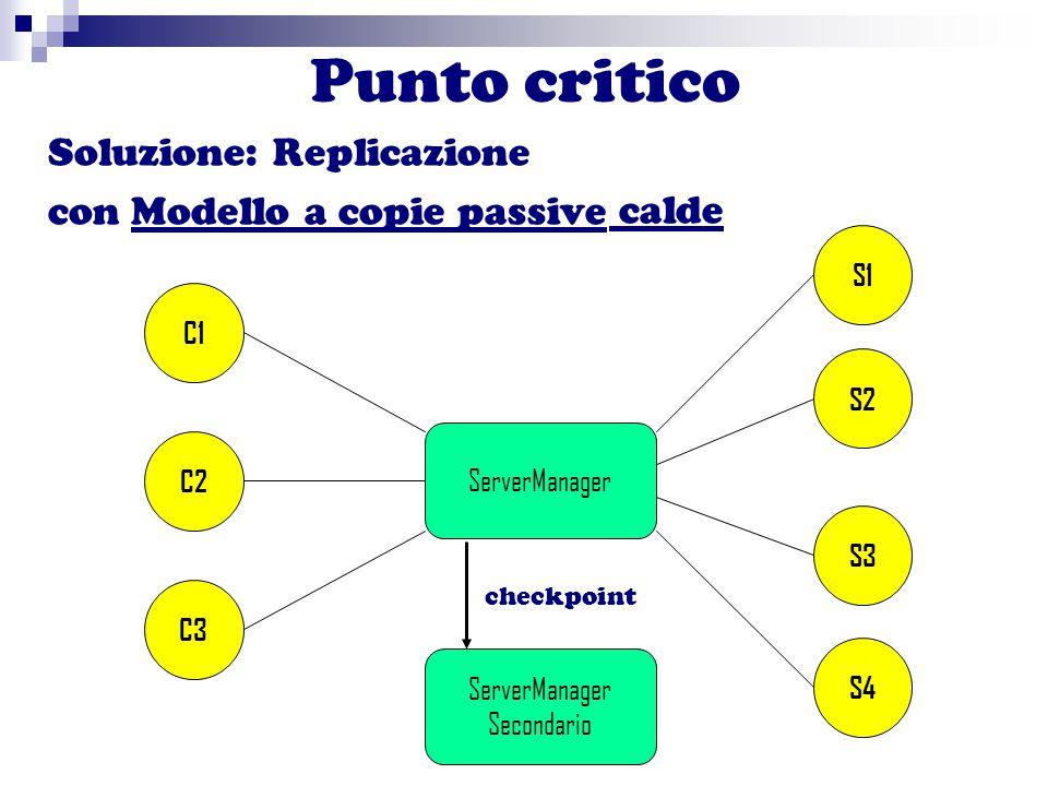 Punto critico Soluzione: Replicazione con Modello a copie passive ServerManager C1 C2 C3 S4 S3 S2 S1 ServerManager Secondario calde checkpoint
