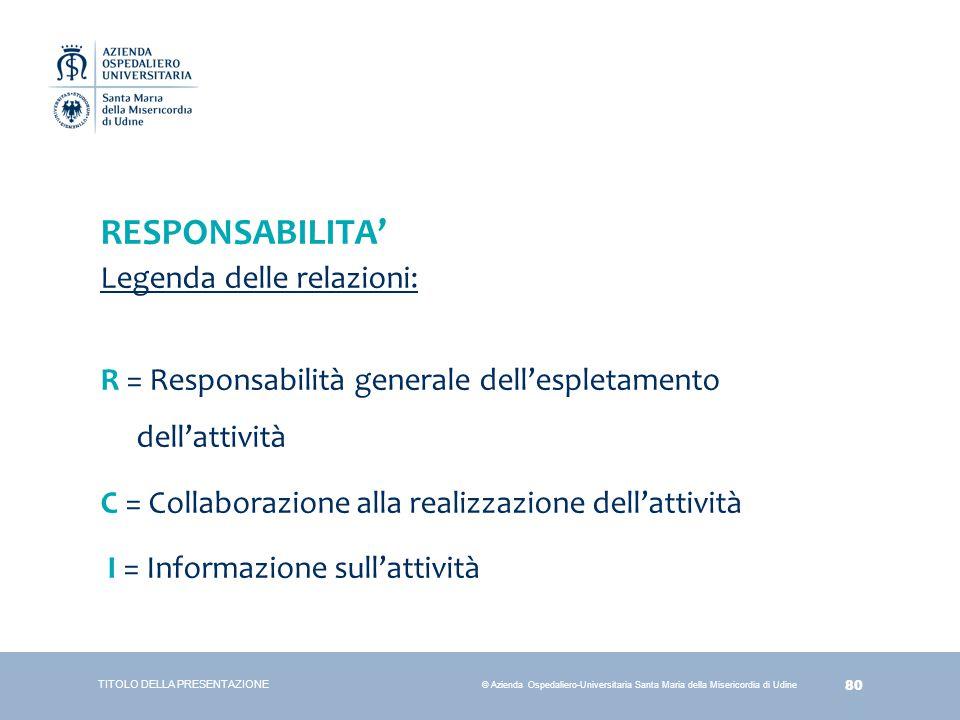 80 © Azienda Ospedaliero-Universitaria Santa Maria della Misericordia di Udine RESPONSABILITA' Legenda delle relazioni: R = Responsabilità generale de