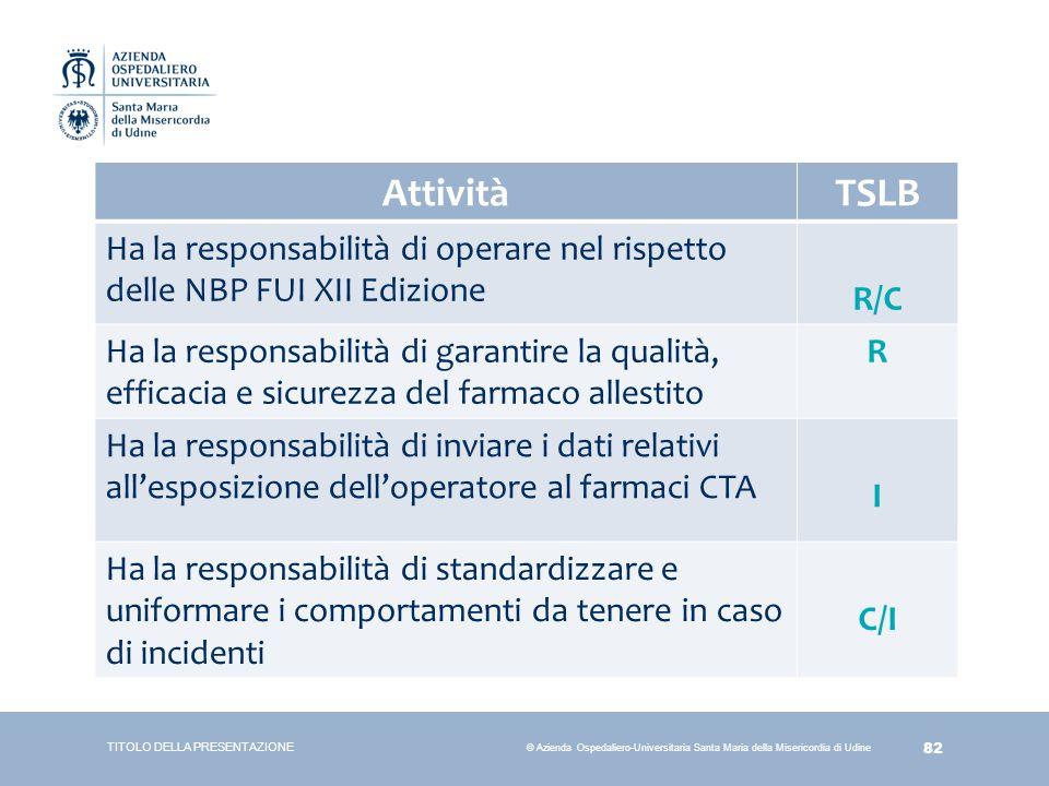 82 © Azienda Ospedaliero-Universitaria Santa Maria della Misericordia di Udine AttivitàTSLB Ha la responsabilità di operare nel rispetto delle NBP FUI