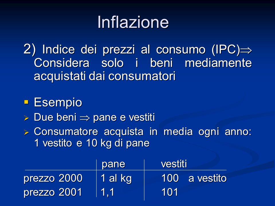 2) Indice dei prezzi al consumo (IPC)  Considera solo i beni mediamente acquistati dai consumatori  Esempio  Due beni  pane e vestiti  Consumatore acquista in media ogni anno: 1 vestito e 10 kg di pane panevestiti panevestiti prezzo 2000 1 al kg100a vestito prezzo 2001 1,1101 Inflazione