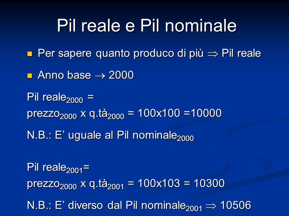 Inflazione in Italia 1970-2005
