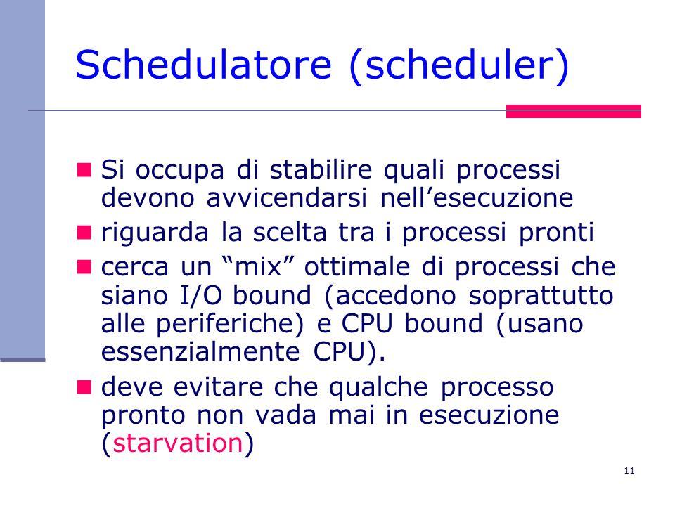 11 Schedulatore (scheduler) Si occupa di stabilire quali processi devono avvicendarsi nell'esecuzione riguarda la scelta tra i processi pronti cerca u