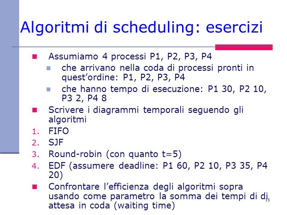 15 Algoritmi di scheduling: esercizi Assumiamo 4 processi P1, P2, P3, P4 che arrivano nella coda di processi pronti in quest'ordine: P1, P2, P3, P4 ch
