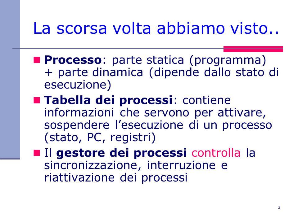 3 La scorsa volta abbiamo visto.. Processo: parte statica (programma) + parte dinamica (dipende dallo stato di esecuzione) Tabella dei processi: conti