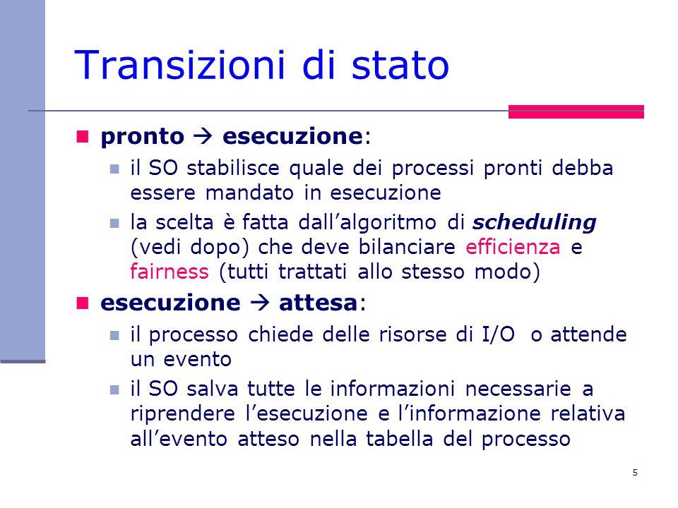 5 Transizioni di stato pronto  esecuzione: il SO stabilisce quale dei processi pronti debba essere mandato in esecuzione la scelta è fatta dall'algor