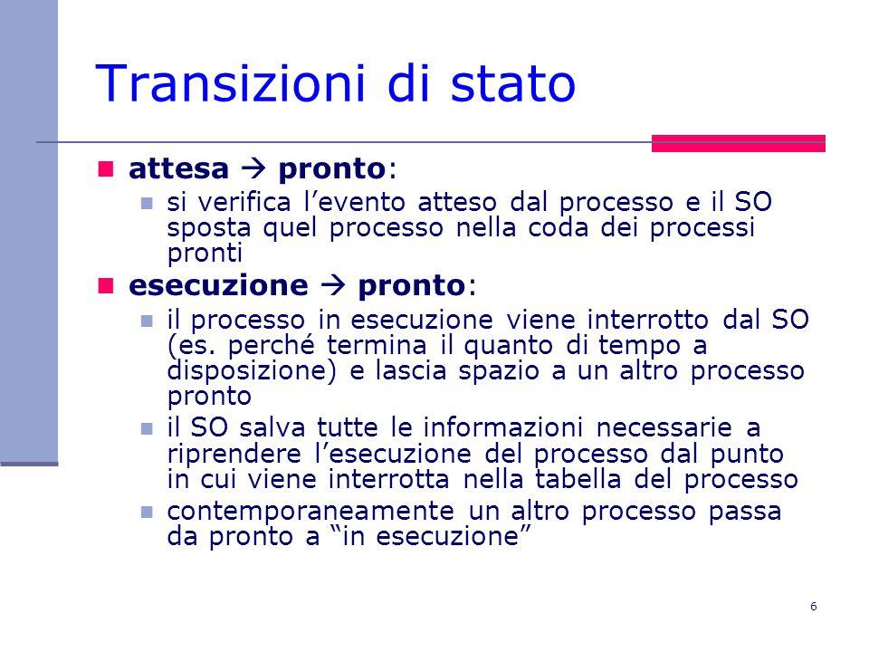 6 Transizioni di stato attesa  pronto: si verifica l'evento atteso dal processo e il SO sposta quel processo nella coda dei processi pronti esecuzion