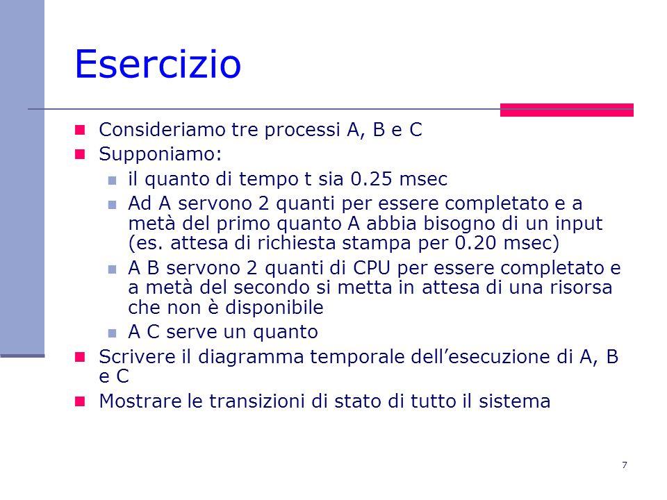 8 Esecuzione in stato utente e in stato supervisore A seguito di una system call o di un interrupt, il SO può interrompere l'esecuzione di un processo in stato utente (es.