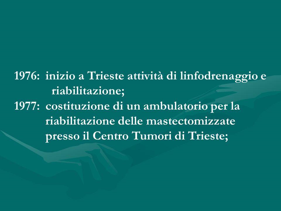 1976:inizio a Trieste attività di linfodrenaggio e riabilitazione; 1977:costituzione di un ambulatorio per la riabilitazione delle mastectomizzate presso il Centro Tumori di Trieste;