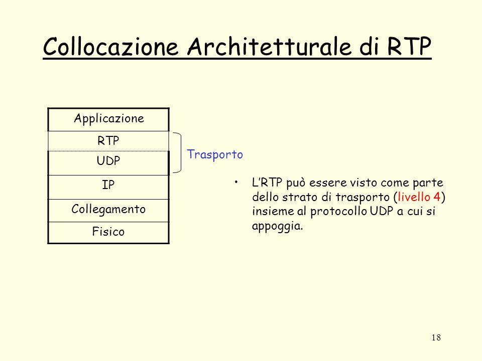 18 Collocazione Architetturale di RTP L'RTP può essere visto come parte dello strato di trasporto (livello 4) insieme al protocollo UDP a cui si appog