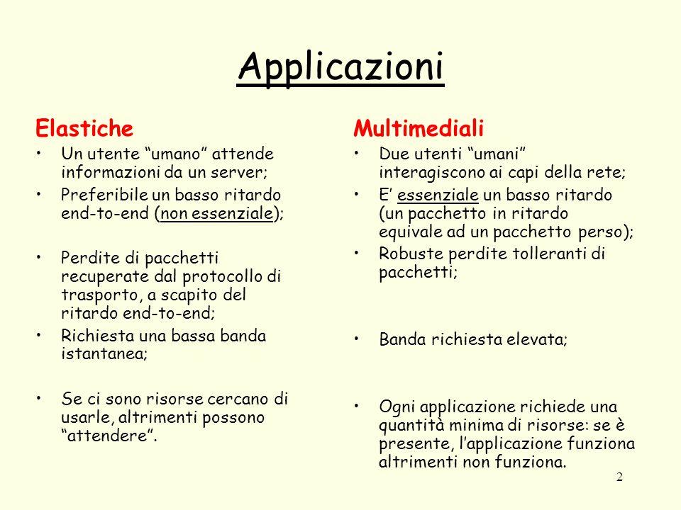 """2 Applicazioni Elastiche Un utente """"umano"""" attende informazioni da un server; Preferibile un basso ritardo end-to-end (non essenziale); Perdite di pac"""