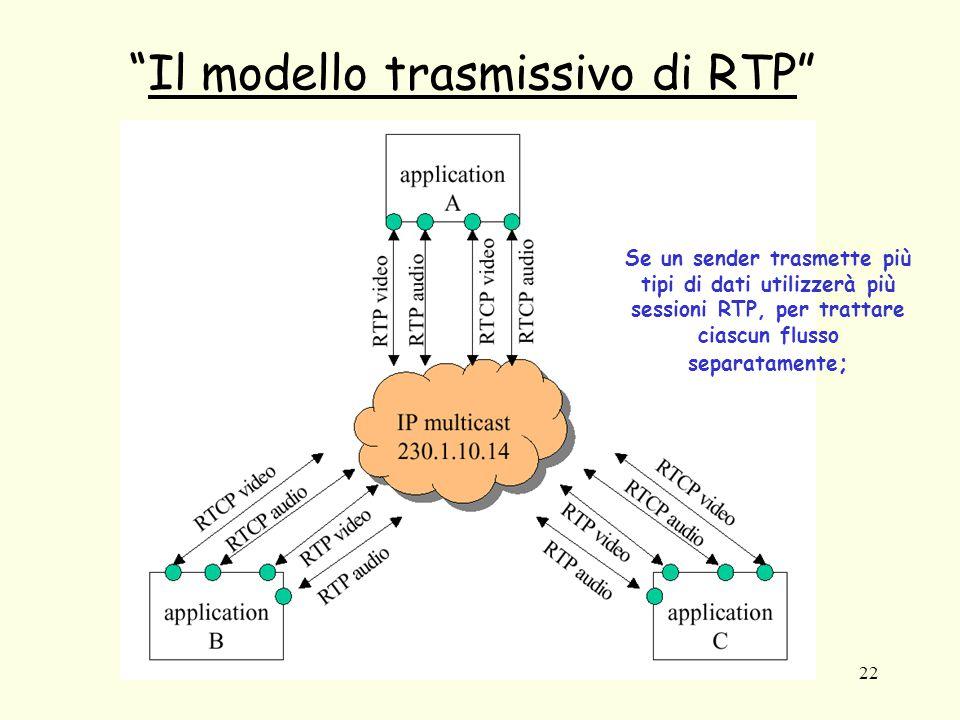 """22 """"Il modello trasmissivo di RTP"""" Se un sender trasmette più tipi di dati utilizzerà più sessioni RTP, per trattare ciascun flusso separatamente ;"""