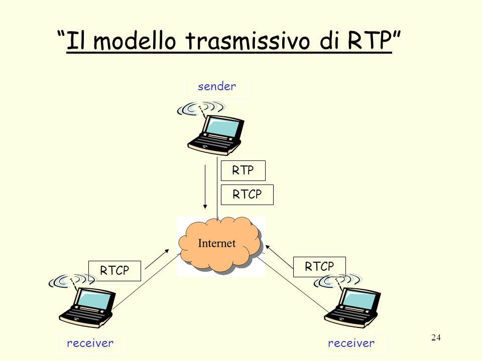 """24 RTCP """"Il modello trasmissivo di RTP"""" RTP RTCP receiver sender"""