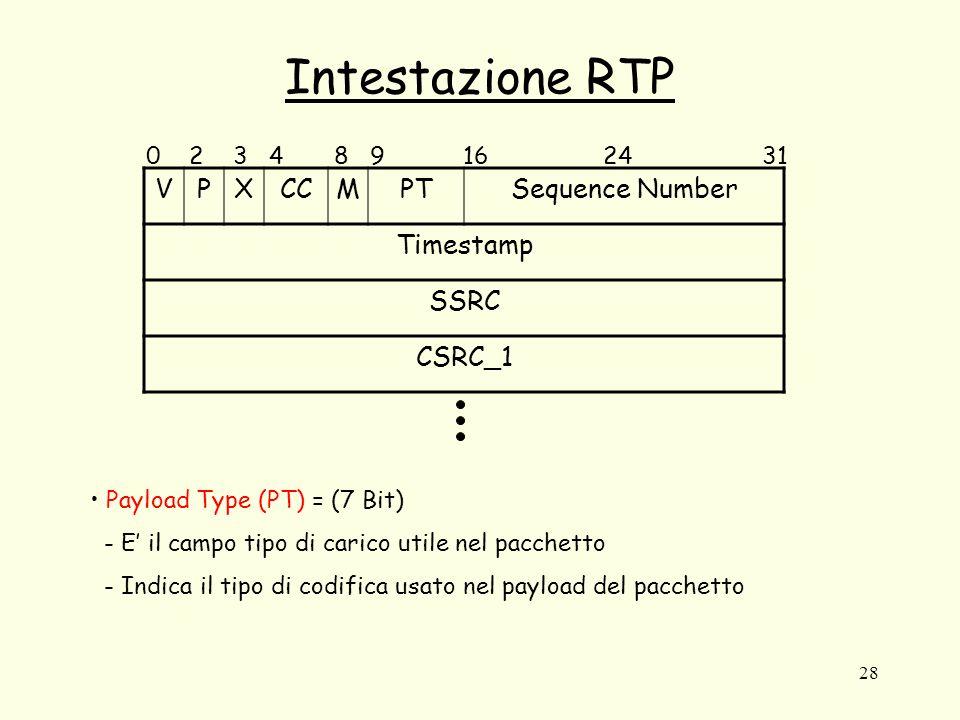 28 Intestazione RTP VPXCCMPTSequence Number Timestamp SSRC CSRC_1 0 2 3 4 8 9 16 24 31 Payload Type (PT) = (7 Bit) - E' il campo tipo di carico utile nel pacchetto - Indica il tipo di codifica usato nel payload del pacchetto