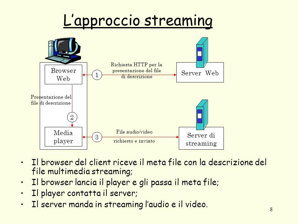 8 L'approccio streaming Il browser del client riceve il meta file con la descrizione del file multimedia streaming; Il browser lancia il player e gli
