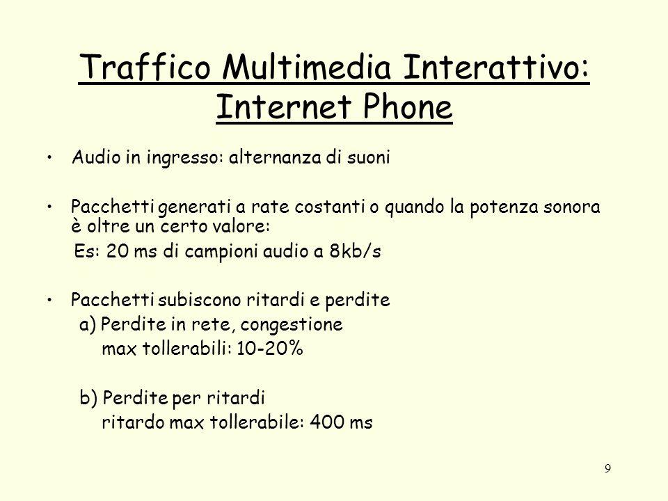 9 Traffico Multimedia Interattivo: Internet Phone Audio in ingresso: alternanza di suoni Pacchetti generati a rate costanti o quando la potenza sonora