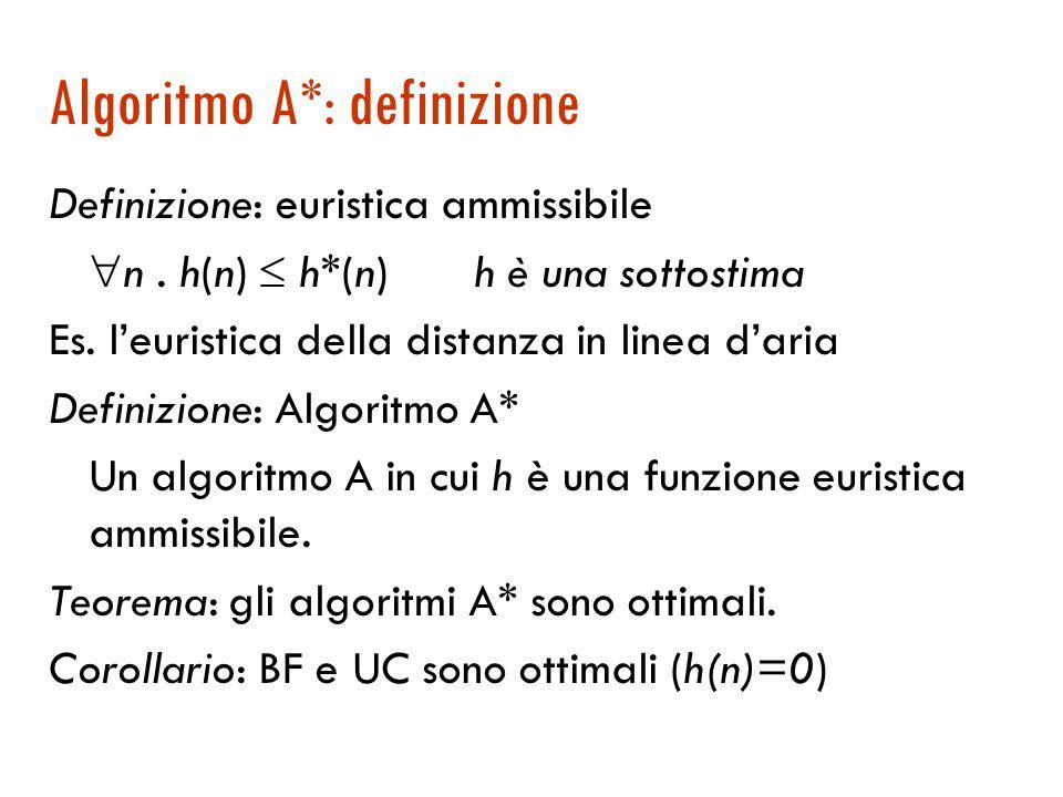 Algoritmo A*: la stima ideale Funzione di valutazione ideale (oracolo): f*(n) = g*(n) + h*(n) g*(n) costo del cammino minimo da radice a n h*(n) costo del cammino minimo da n a goal f*(n) costo del cammino minimo da radice a goal, attraverso n Normalmente: g(n)  g*(n) eh(n) è una stima di h*(n)