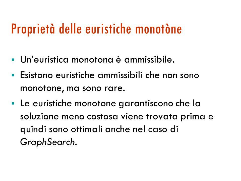 Euristica consistente o monotòna  Definizione: euristica monotòna o localmente consistente.