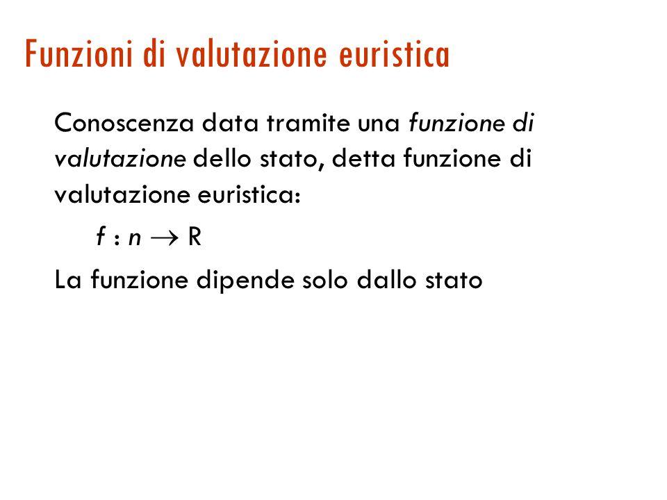 Funzioni di valutazione euristica Conoscenza data tramite una funzione di valutazione dello stato, detta funzione di valutazione euristica: f : n  R La funzione dipende solo dallo stato
