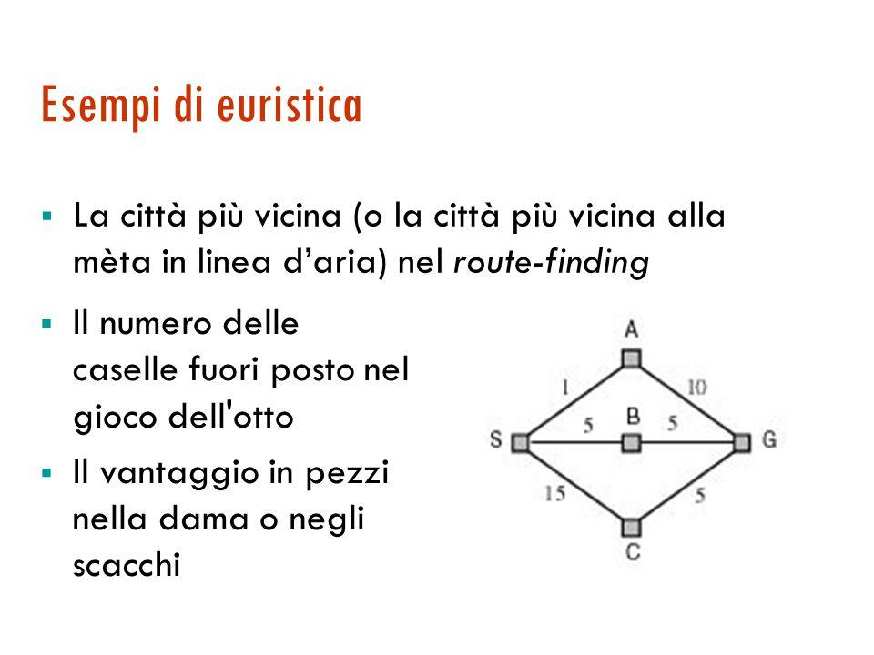 Un euristica monotona è ammissibile Teorema: un'euristica monotona è ammissibile Sia [n n 1 n 2 … n k =goal] un cammino minimo da n a goal h(n)  h(n 1 )  g(n 1 )  g(n) h(n 1 )  h(n 2 )  g(n 2 )  g(n 1 ) … h(n k-1 )  h(goal)  g(goal)  g(n k-1 ) [h(goal) = 0] h(n)  g(goal)  g(n) = h*(n) [g(n) = 0]  Le euristiche monotone garantiscono una ottimalità locale e cioè che quando un nodo viene scelto per l'espansione g(n)=g*(n), e quindi sono ottimali.