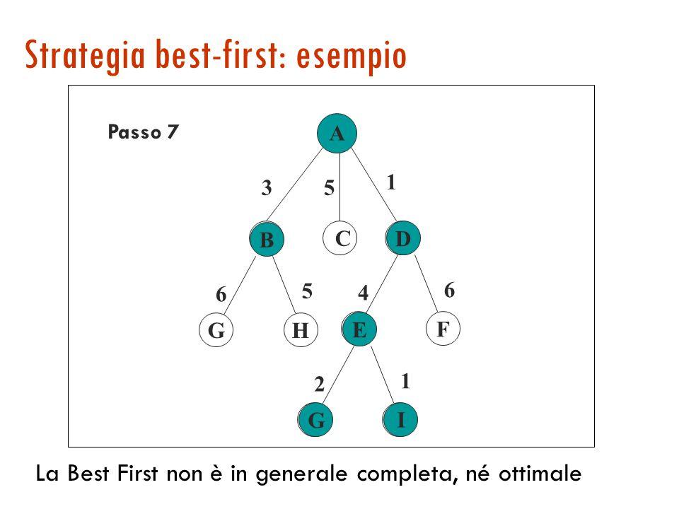 Strategia best-first: esempio La Best First non è in generale completa, né ottimale Passo 1 A 3 Passo 2 BD 5 1 C Passo 3 D EF 4 6 Passo 4 B GH 6 5 Passo 5 E GI 2 1 Passo 6 I Passo 7 G