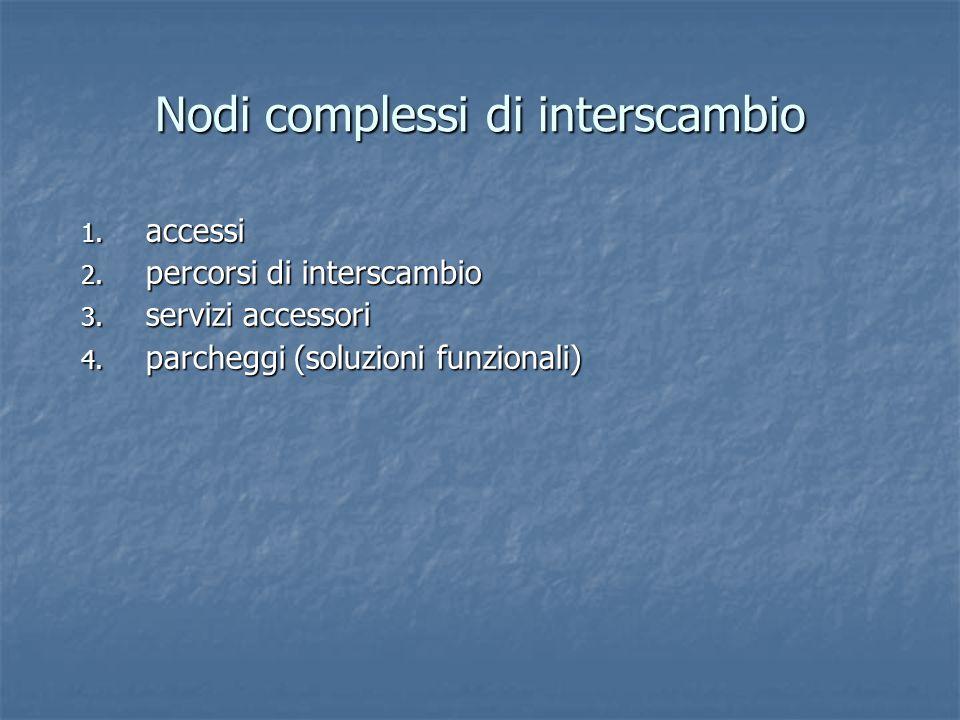 Nodi complessi di interscambio 1. accessi 2. percorsi di interscambio 3.