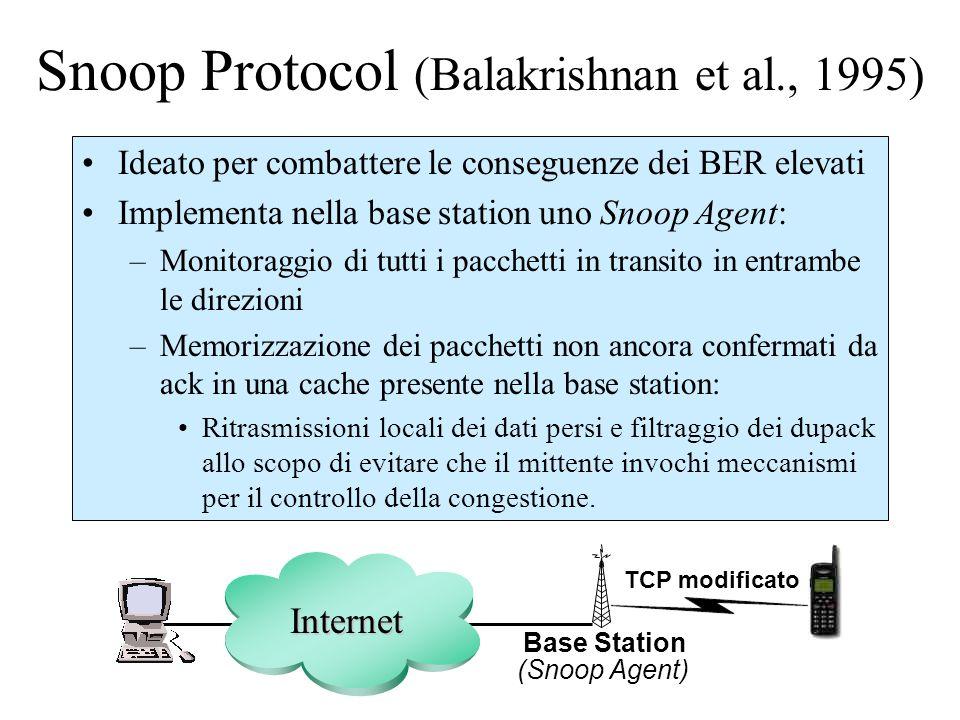Snoop Protocol (Balakrishnan et al., 1995) Ideato per combattere le conseguenze dei BER elevati Implementa nella base station uno Snoop Agent: –Monito