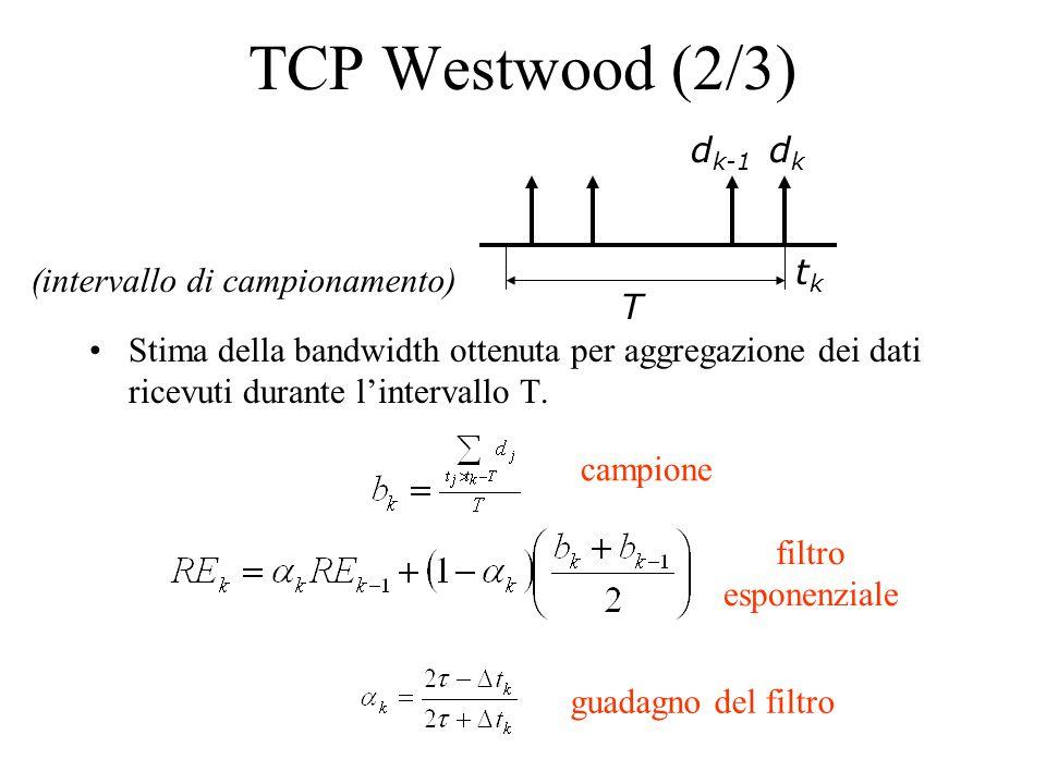 TCP Westwood (2/3) Stima della bandwidth ottenuta per aggregazione dei dati ricevuti durante l'intervallo T. campione filtro esponenziale guadagno del