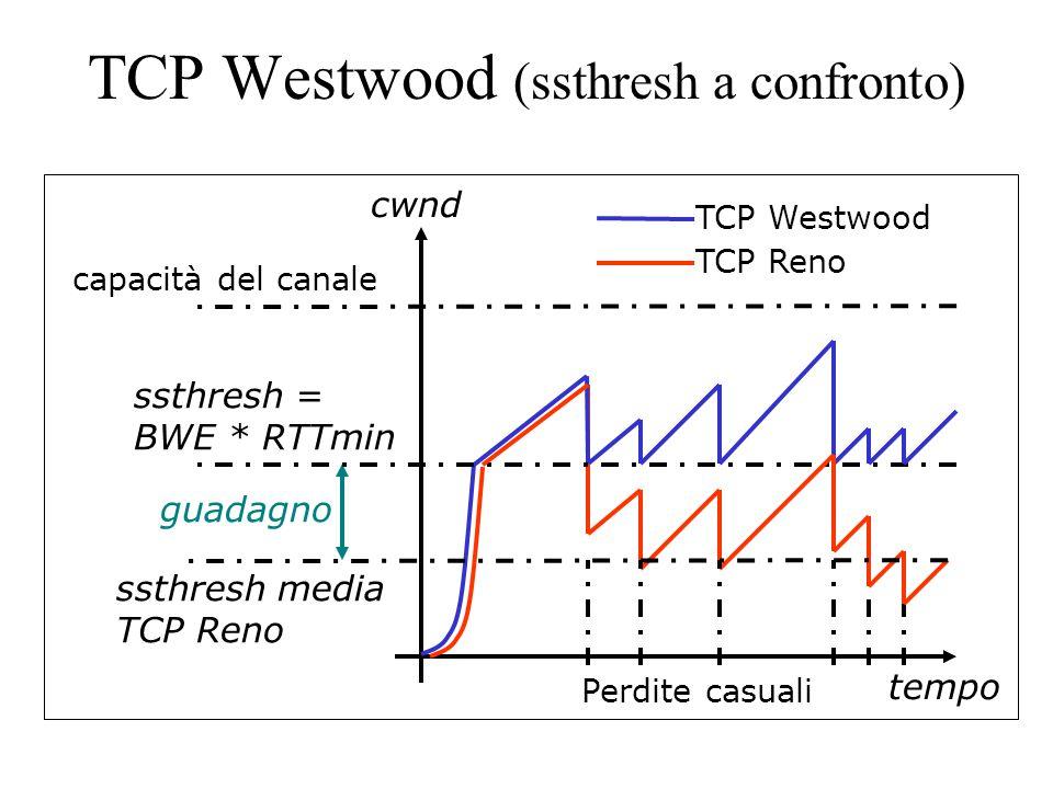 TCP Westwood (ssthresh a confronto) cwnd tempo ssthresh = BWE * RTTmin capacità del canale TCP Westwood TCP Reno Perdite casuali ssthresh media TCP Reno guadagno